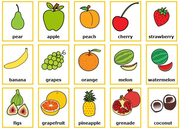 Las frutas en ingles para niños Las frutas en ingles para niños